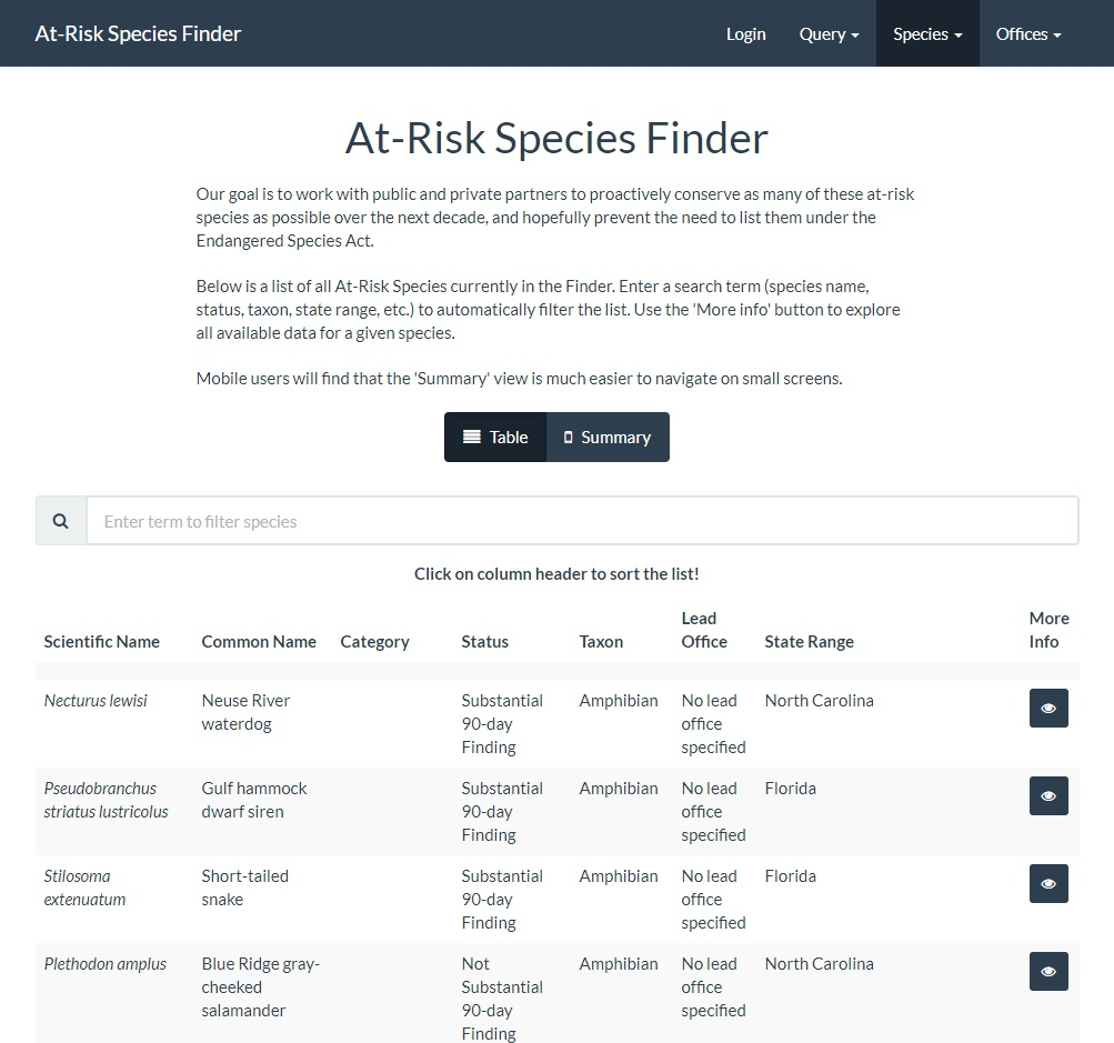 At-Risk Species Database