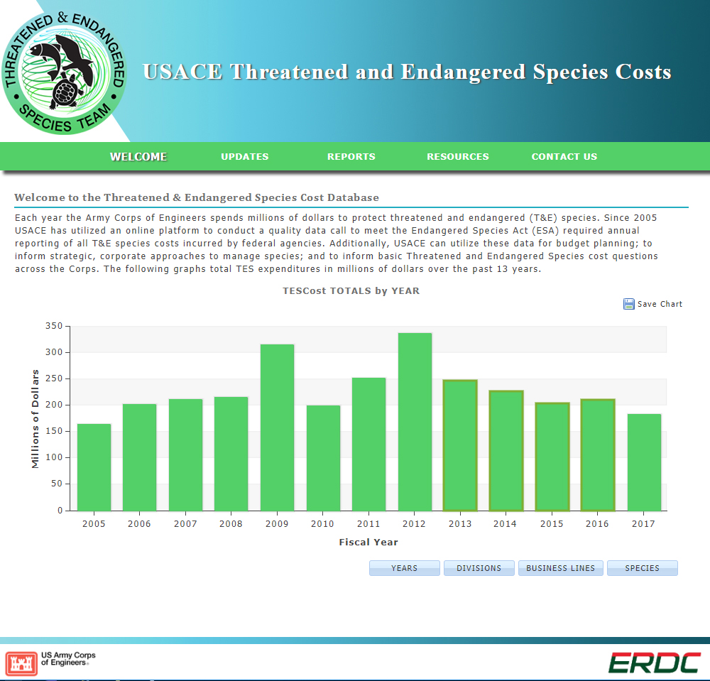USACE Threatened & Endangered Species Cost Database